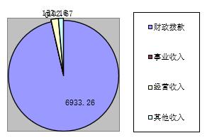 QQ截图20200903081334.png